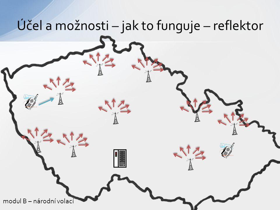 http://www.dstar.cz http://www.xreflector.net http://ircddb.net/ http://en.wikipedia.org/wiki/D-STAR Děkuji za pozornost ok1mx@seznam.cz