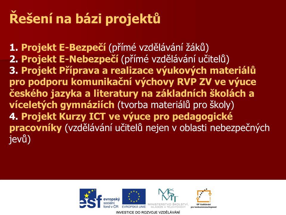 Řešení na bázi projektů 1. Projekt E-Bezpečí (přímé vzdělávání žáků) 2.
