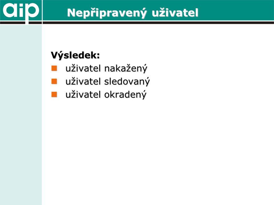 Nepřipravený uživatel Výsledek: uživatel nakažený uživatel nakažený uživatel sledovaný uživatel sledovaný uživatel okradený uživatel okradený