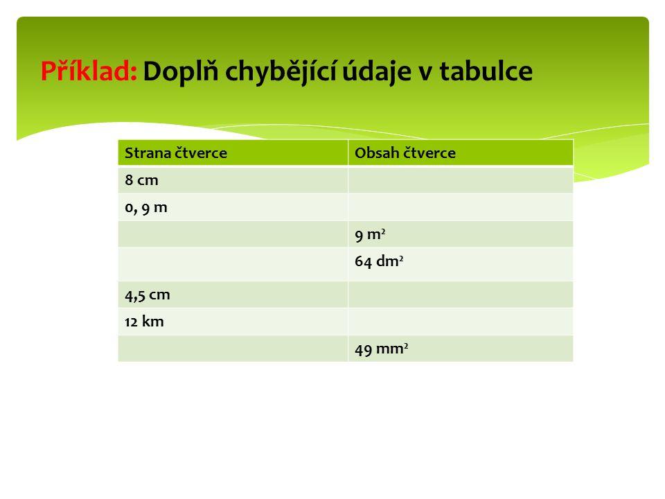 Strana čtverceObsah čtverce 8 cm 0, 9 m 9 m² 64 dm² 4,5 cm 12 km 49 mm² Příklad: Doplň chybějící údaje v tabulce