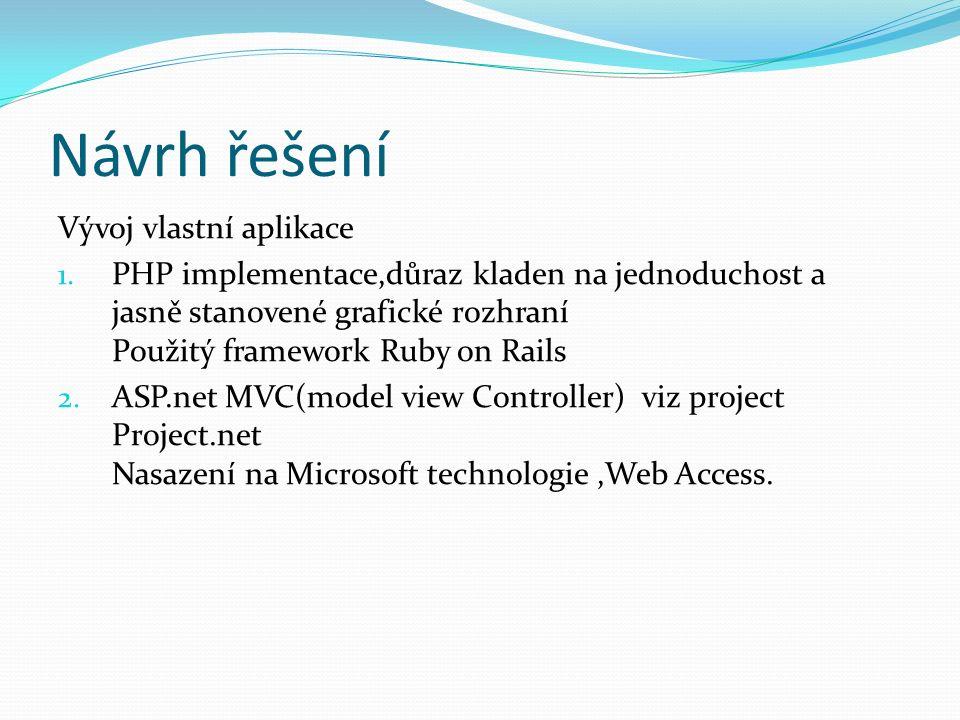 Návrh řešení Vývoj vlastní aplikace 1.