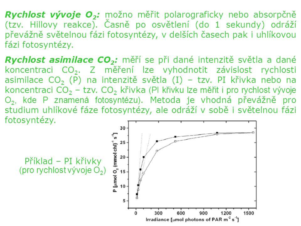Rychlost vývoje O 2 : možno měřit polarograficky nebo absorpčně (tzv.