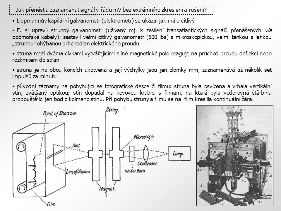 Lippmannův kapilární galvanometr (elektrometr) se ukázal jak málo citlivý E. si upravil strunný galvanometr (užívaný mj. k zesílení transatlantických