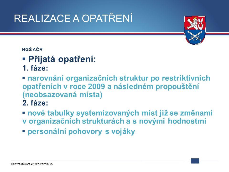 MINISTERSTVO OBRANY ČESKÉ REPUBLIKY REALIZACE A OPATŘENÍ NGŠ AČR  Přijatá opatření: 1.