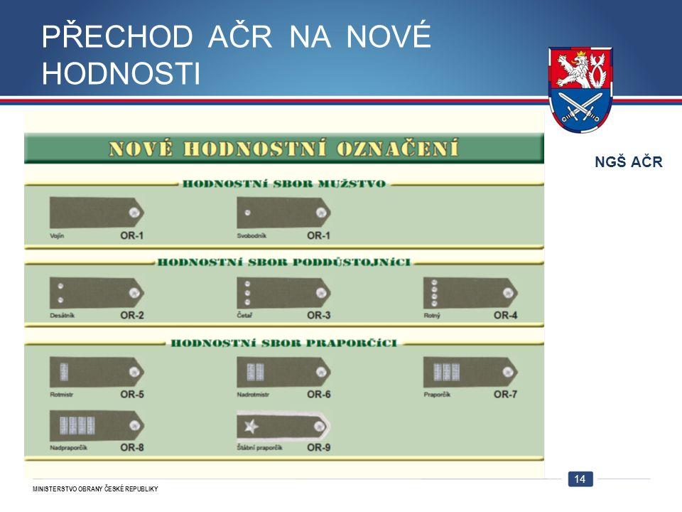 MINISTERSTVO OBRANY ČESKÉ REPUBLIKY PŘECHOD AČR NA NOVÉ HODNOSTI 14 NGŠ AČR