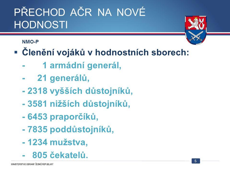 MINISTERSTVO OBRANY ČESKÉ REPUBLIKY REKRUTAČNÍ ZDROJE AČR NMO-P  Nábor pozastaven rozhodnutím NGŠ AČR v květnu 2009  Na rok 2011 je stanoven cíl přijmout na UO Brno 333 studentů - tito nástup dne 1.