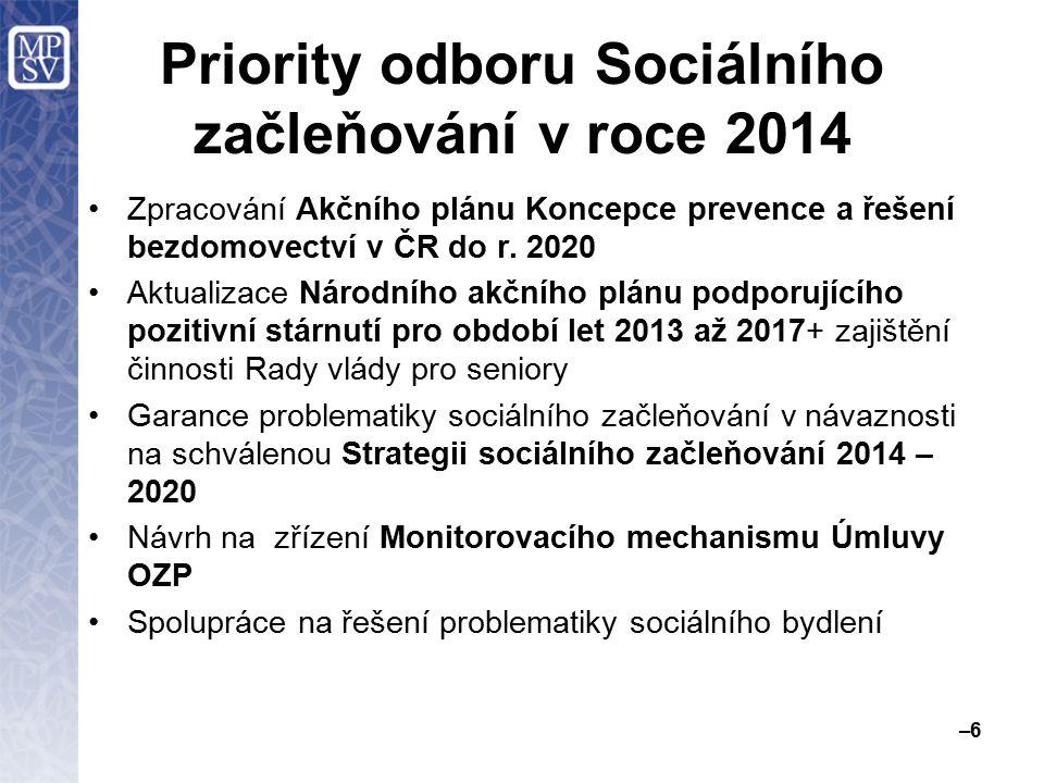 Priority odboru Sociálního začleňování v roce 2014 Zpracování Akčního plánu Koncepce prevence a řešení bezdomovectví v ČR do r. 2020 Aktualizace Národ