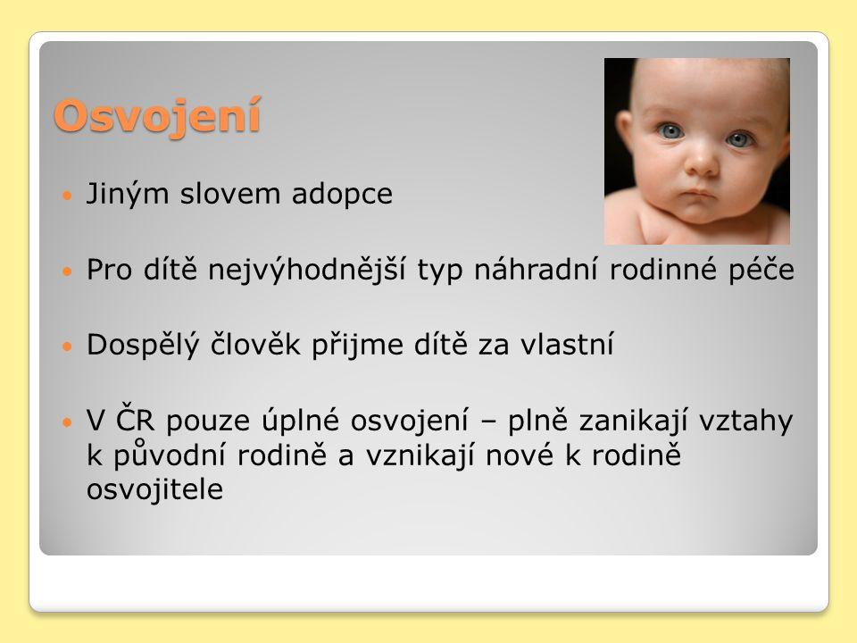 Osvojení Jiným slovem adopce Pro dítě nejvýhodnější typ náhradní rodinné péče Dospělý člověk přijme dítě za vlastní V ČR pouze úplné osvojení – plně z