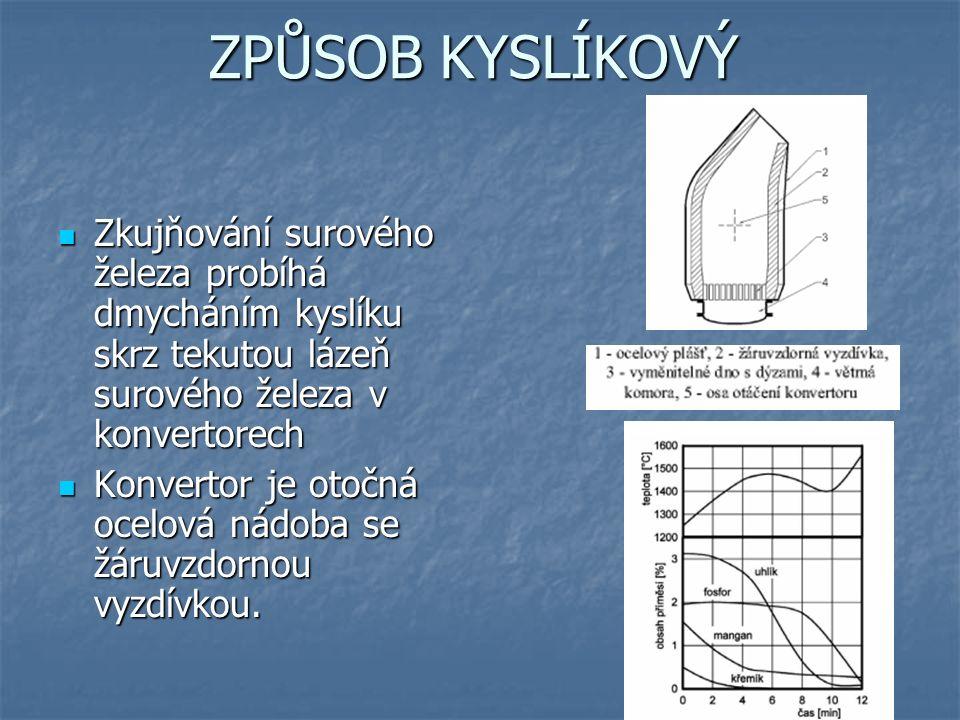 ZPŮSOB KYSLÍKOVÝ Zkujňování surového železa probíhá dmycháním kyslíku skrz tekutou lázeň surového železa v konvertorech Zkujňování surového železa probíhá dmycháním kyslíku skrz tekutou lázeň surového železa v konvertorech Konvertor je otočná ocelová nádoba se žáruvzdornou vyzdívkou.
