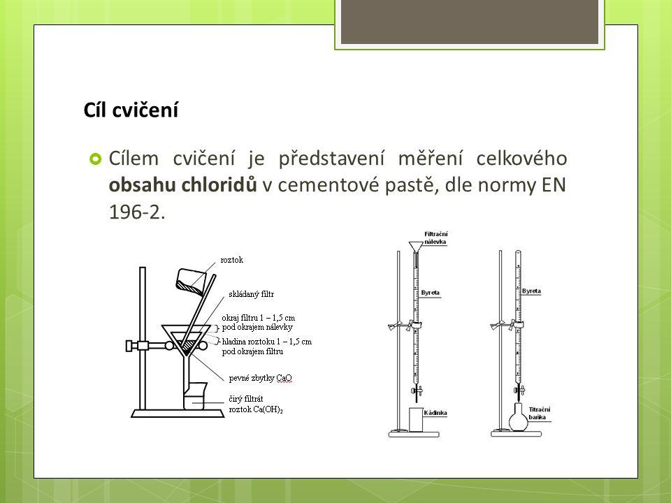 Cíl cvičení  Cílem cvičení je představení měření celkového obsahu chloridů v cementové pastě, dle normy EN 196-2.