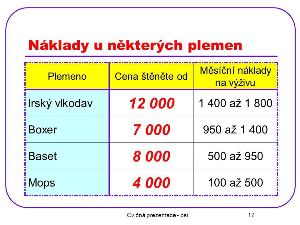 Cvičná prezentace - psi 17 Náklady u některých plemen PlemenoCena štěněte od Měsíční náklady na výživu Irský vlkodav 12 000 1 400 až 1 800 Boxer 7 000