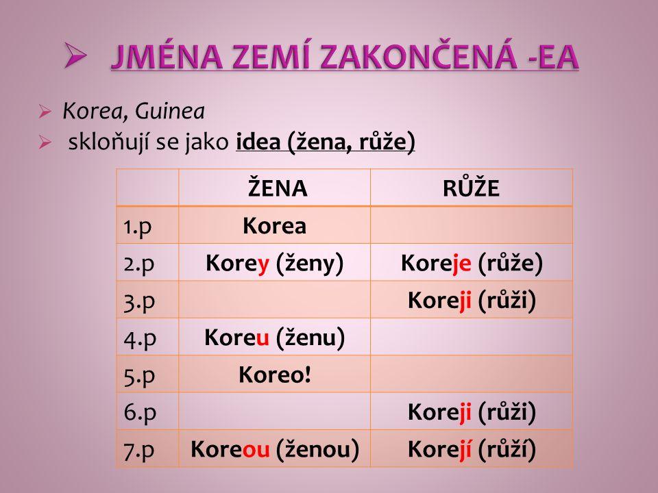  JMÉNA ZEMÍ ZAKONČENÁ -EA  Korea, Guinea  skloňují se jako idea (žena, růže) ŽENARŮŽE 1.pKorea 2.pKorey (ženy)Koreje (růže) 3.pKoreji (růži) 4.pKoreu (ženu) 5.pKoreo.
