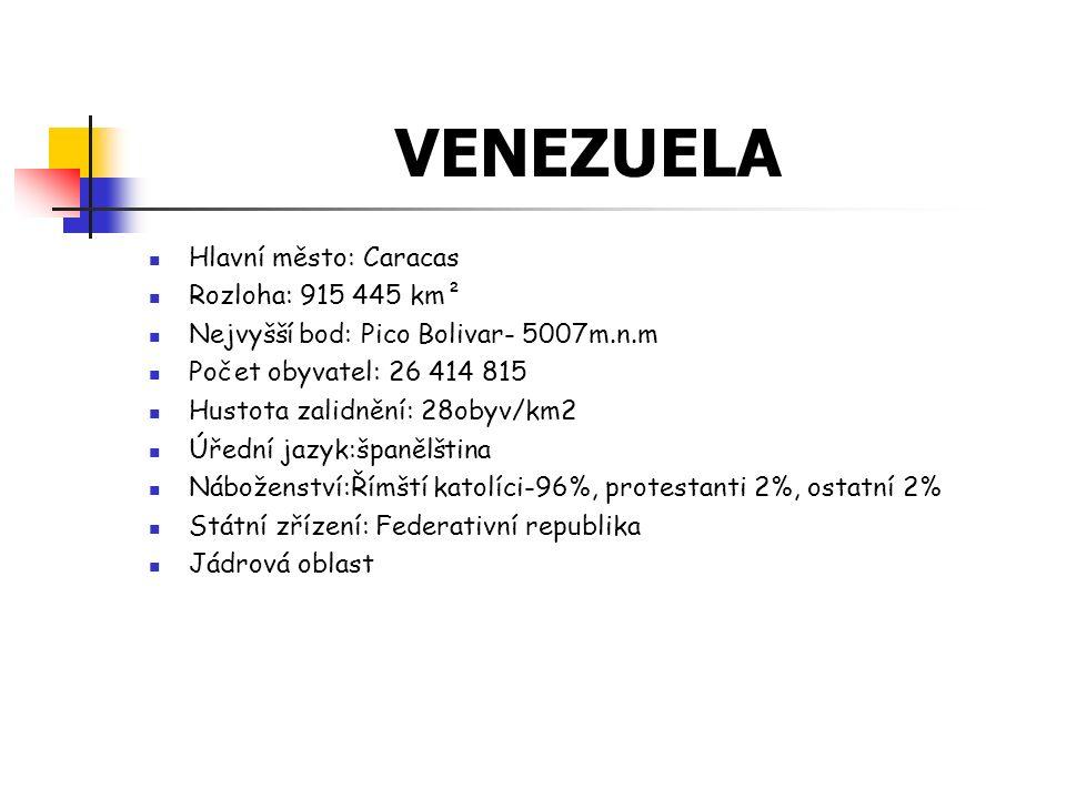 VENEZUELA Hlavní město: Caracas Rozloha: 915 445 km² Nejvyšší bod: Pico Bolivar- 5007m.n.m Počet obyvatel: 26 414 815 Hustota zalidnění: 28obyv/km2 Úřední jazyk:španělština Náboženství:Římští katolíci-96%, protestanti 2%, ostatní 2% Státní zřízení: Federativní republika Jádrová oblast