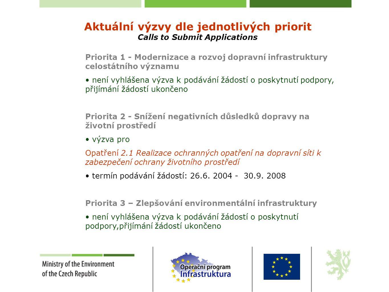 podané projektové žádosti/project applications submitted Podané projektové žádosti do 31.3.2008/Project applications submitted till 31.3.