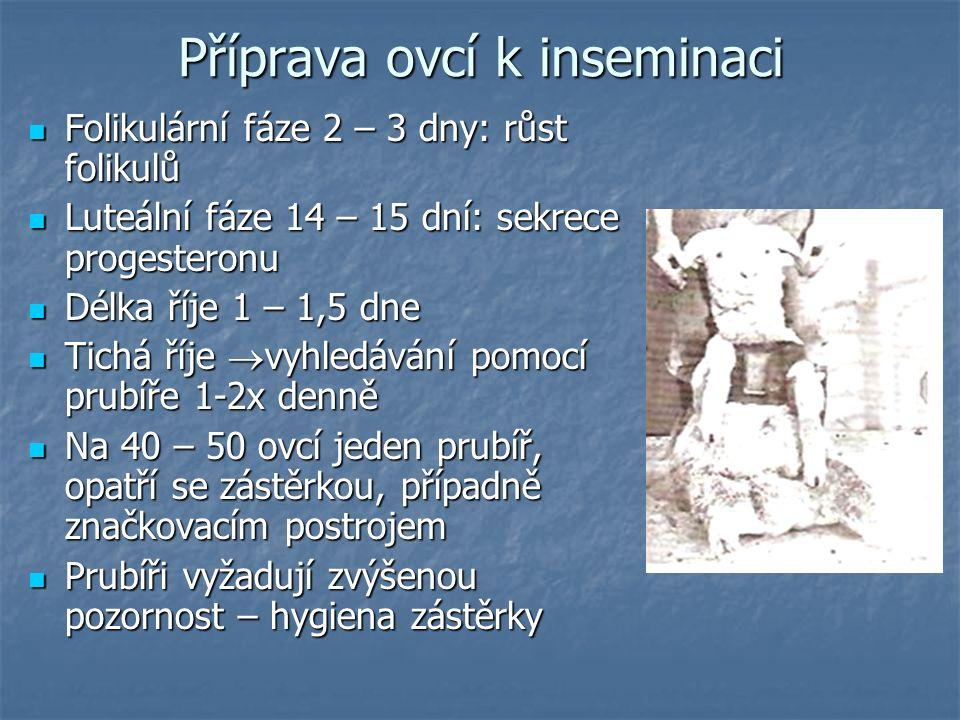 Příprava ovcí k inseminaci Folikulární fáze 2 – 3 dny: růst folikulů Folikulární fáze 2 – 3 dny: růst folikulů Luteální fáze 14 – 15 dní: sekrece prog
