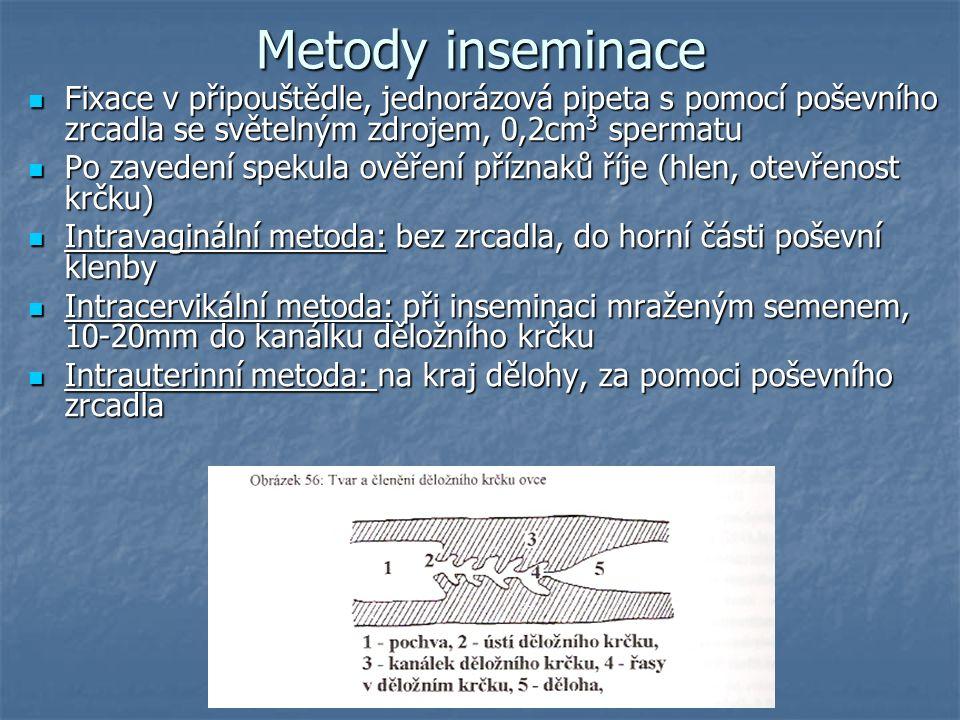 Metody inseminace Fixace v připouštědle, jednorázová pipeta s pomocí poševního zrcadla se světelným zdrojem, 0,2cm 3 spermatu Fixace v připouštědle, jednorázová pipeta s pomocí poševního zrcadla se světelným zdrojem, 0,2cm 3 spermatu Po zavedení spekula ověření příznaků říje (hlen, otevřenost krčku) Po zavedení spekula ověření příznaků říje (hlen, otevřenost krčku) Intravaginální metoda: bez zrcadla, do horní části poševní klenby Intravaginální metoda: bez zrcadla, do horní části poševní klenby Intracervikální metoda: při inseminaci mraženým semenem, 10-20mm do kanálku děložního krčku Intracervikální metoda: při inseminaci mraženým semenem, 10-20mm do kanálku děložního krčku Intrauterinní metoda: na kraj dělohy, za pomoci poševního zrcadla Intrauterinní metoda: na kraj dělohy, za pomoci poševního zrcadla