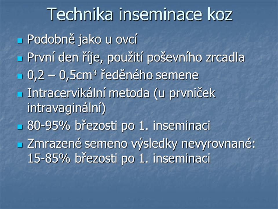 Technika inseminace koz Podobně jako u ovcí Podobně jako u ovcí První den říje, použití poševního zrcadla První den říje, použití poševního zrcadla 0,2 – 0,5cm 3 ředěného semene 0,2 – 0,5cm 3 ředěného semene Intracervikální metoda (u prvniček intravaginální) Intracervikální metoda (u prvniček intravaginální) 80-95% březosti po 1.