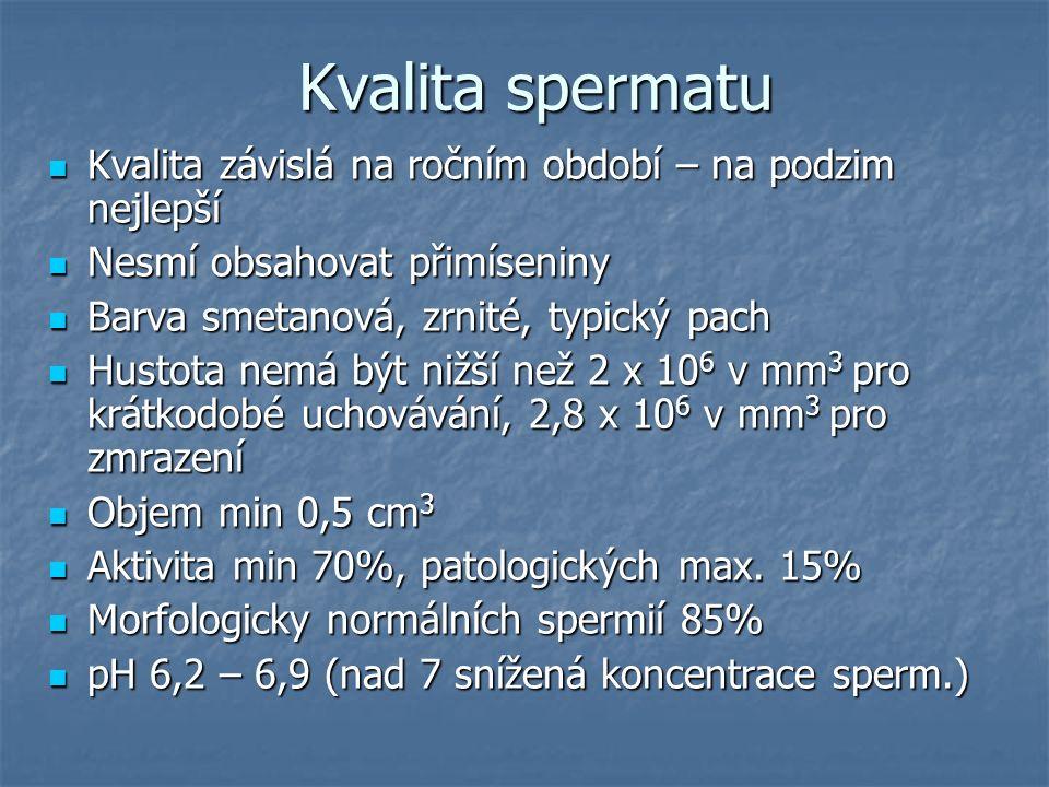Kvalita spermatu Kvalita spermatu Kvalita závislá na ročním období – na podzim nejlepší Kvalita závislá na ročním období – na podzim nejlepší Nesmí obsahovat přimíseniny Nesmí obsahovat přimíseniny Barva smetanová, zrnité, typický pach Barva smetanová, zrnité, typický pach Hustota nemá být nižší než 2 x 10 6 v mm 3 pro krátkodobé uchovávání, 2,8 x 10 6 v mm 3 pro zmrazení Hustota nemá být nižší než 2 x 10 6 v mm 3 pro krátkodobé uchovávání, 2,8 x 10 6 v mm 3 pro zmrazení Objem min 0,5 cm 3 Objem min 0,5 cm 3 Aktivita min 70%, patologických max.