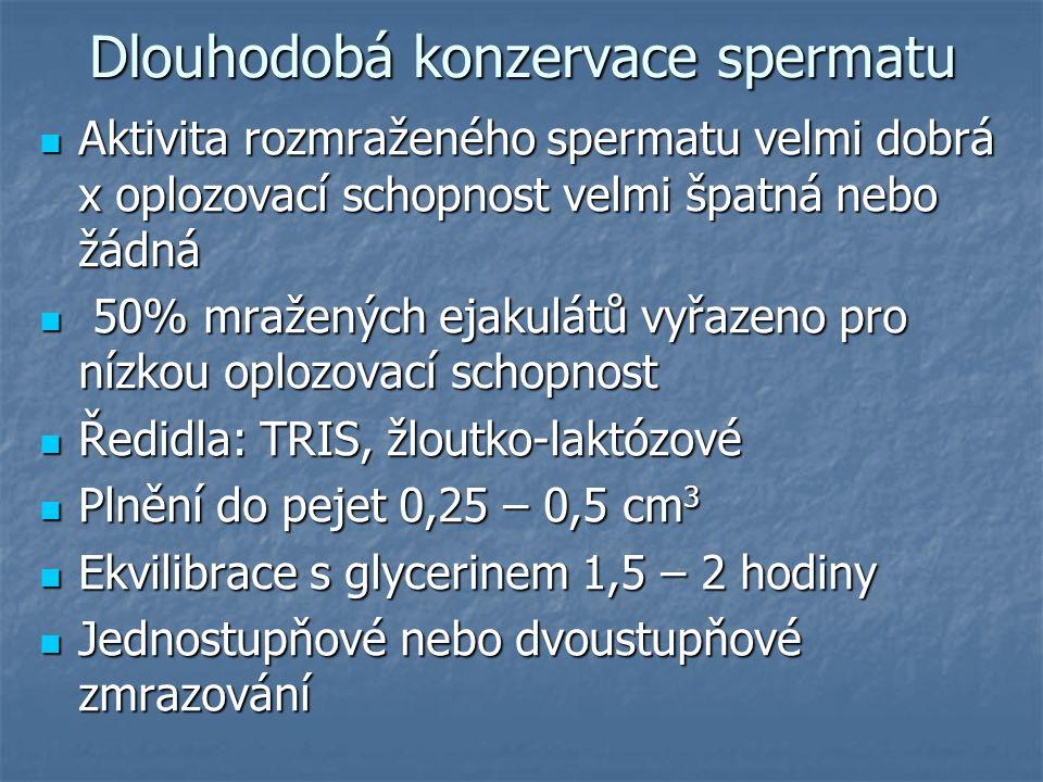 Dlouhodobá konzervace spermatu Aktivita rozmraženého spermatu velmi dobrá x oplozovací schopnost velmi špatná nebo žádná Aktivita rozmraženého spermatu velmi dobrá x oplozovací schopnost velmi špatná nebo žádná 50% mražených ejakulátů vyřazeno pro nízkou oplozovací schopnost 50% mražených ejakulátů vyřazeno pro nízkou oplozovací schopnost Ředidla: TRIS, žloutko-laktózové Ředidla: TRIS, žloutko-laktózové Plnění do pejet 0,25 – 0,5 cm 3 Plnění do pejet 0,25 – 0,5 cm 3 Ekvilibrace s glycerinem 1,5 – 2 hodiny Ekvilibrace s glycerinem 1,5 – 2 hodiny Jednostupňové nebo dvoustupňové zmrazování Jednostupňové nebo dvoustupňové zmrazování