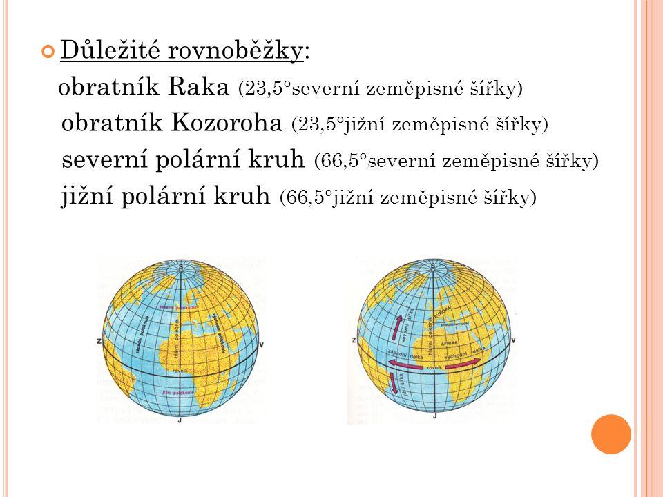 Důležité rovnoběžky: obratník Raka (23,5°severní zeměpisné šířky) obratník Kozoroha (23,5°jižní zeměpisné šířky) severní polární kruh (66,5°severní zeměpisné šířky) jižní polární kruh (66,5°jižní zeměpisné šířky)