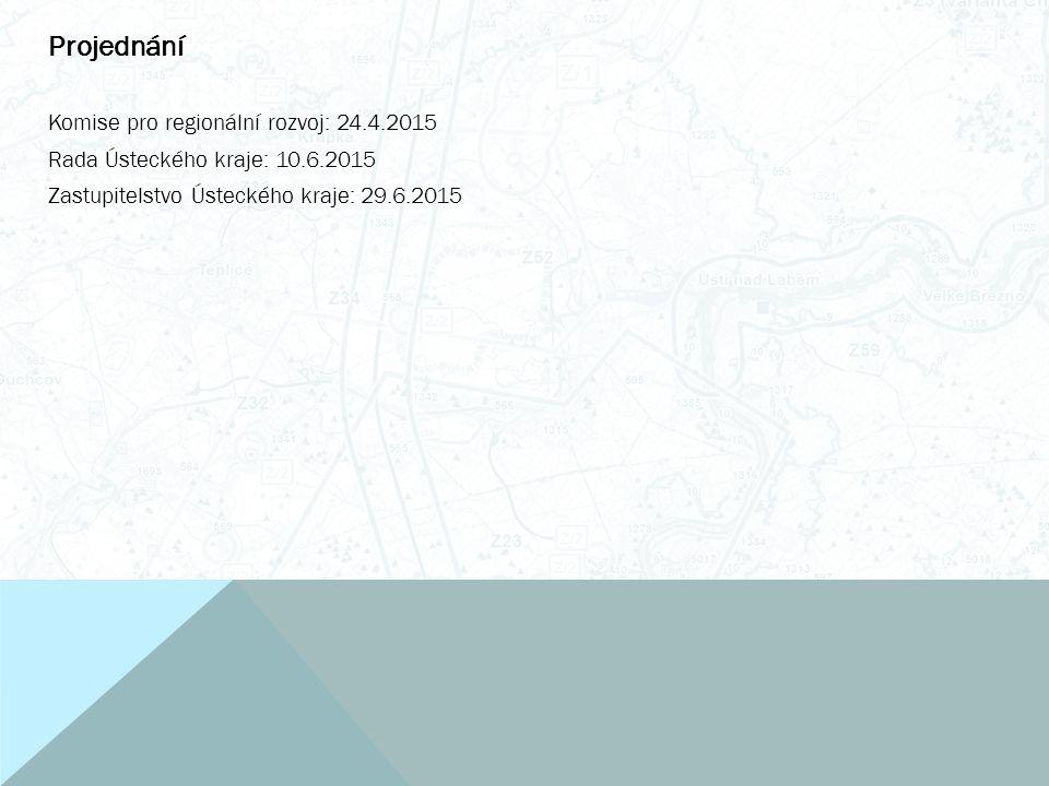 Projednání Komise pro regionální rozvoj: 24.4.2015 Rada Ústeckého kraje: 10.6.2015 Zastupitelstvo Ústeckého kraje: 29.6.2015