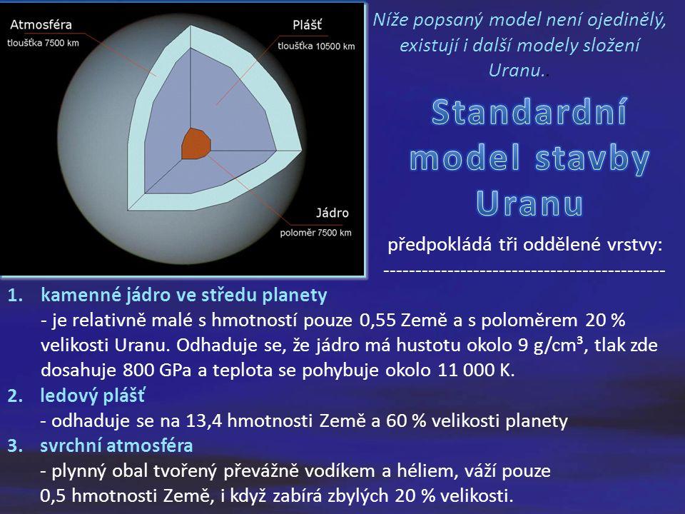 předpokládá tři oddělené vrstvy: -------------------------------------------- 1.kamenné jádro ve středu planety - je relativně malé s hmotností pouze 0,55 Země a s poloměrem 20 % velikosti Uranu.