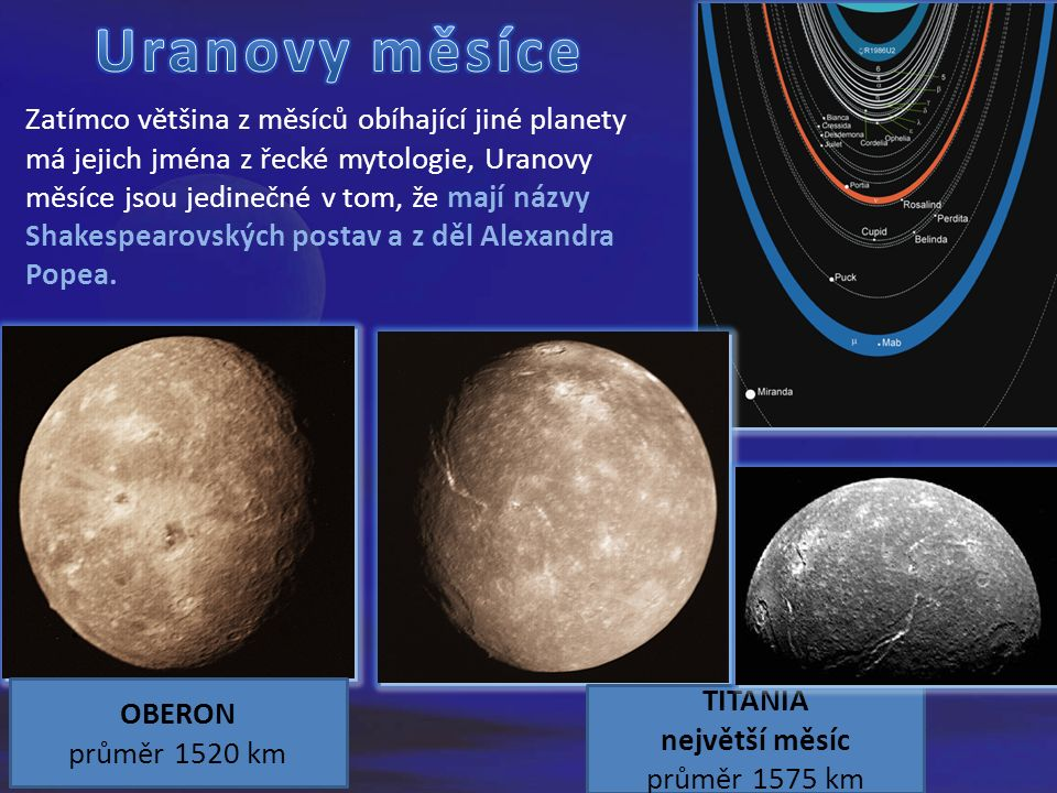 Zatímco většina z měsíců obíhající jiné planety má jejich jména z řecké mytologie, Uranovy měsíce jsou jedinečné v tom, že mají názvy Shakespearovských postav a z děl Alexandra Popea.