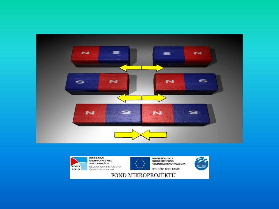 Využití magnetů  v záznamových médiích (videokazety, audiokazety, pevné disky i diskety)  kreditní nebo debetní karty do bankomatu (magnetický proužek)  přenášení předmětů a separace kovů (silné magnetické pole)  ve velmi silných magnetických polích je možné zvednout i organické materiály – využívá se například na šrotovištích (mohutné elektromagnety zvedají celá auta)  použití v domácnostech - magnety na ledničce, v rukavicích, magnetické hračky (např.
