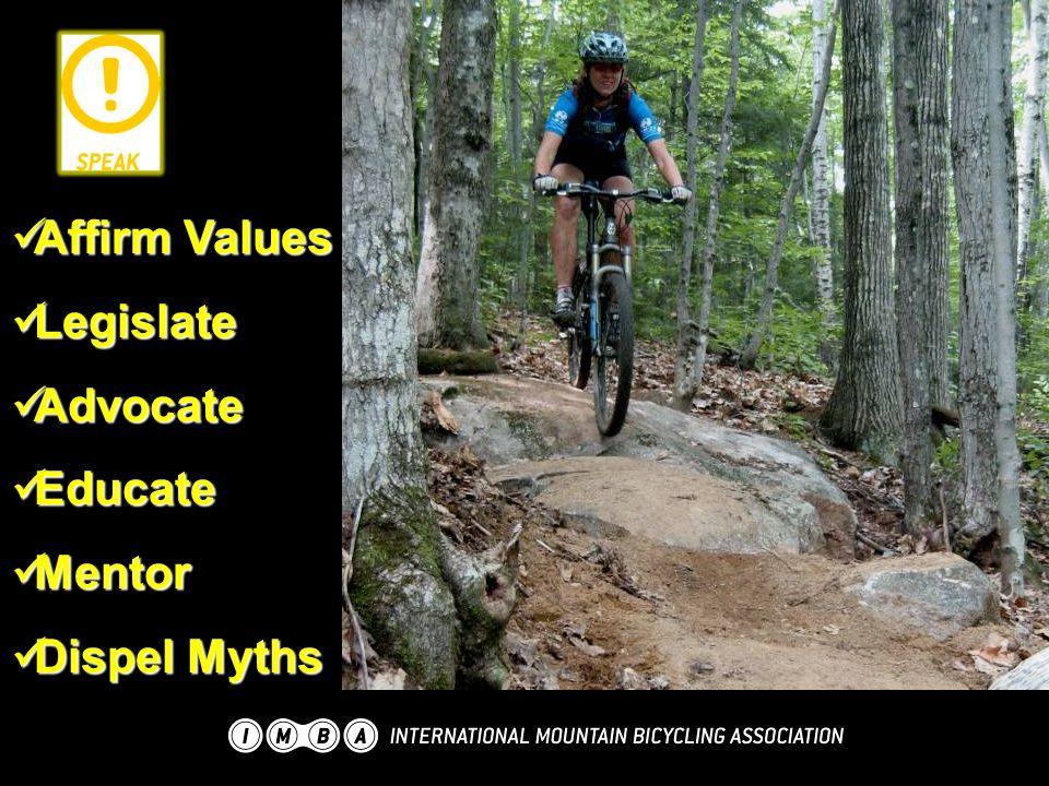 Affirm Values Affirm Values Legislate Legislate Advocate Advocate Educate Educate Mentor Mentor Dispel Myths Dispel Myths