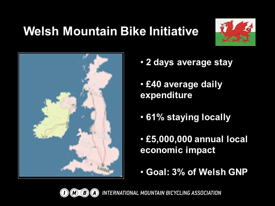 2 days average stay £40 average daily expenditure 61% staying locally £5,000,000 annual local economic impact Goal: 3% of Welsh GNP Welsh Mountain Bik