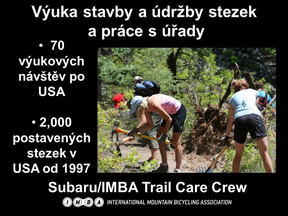70 výukových návštěv po USA 2,000 postavených stezek v USA od 1997 Subaru/IMBA Trail Care Crew Výuka stavby a údržby stezek a práce s úřady