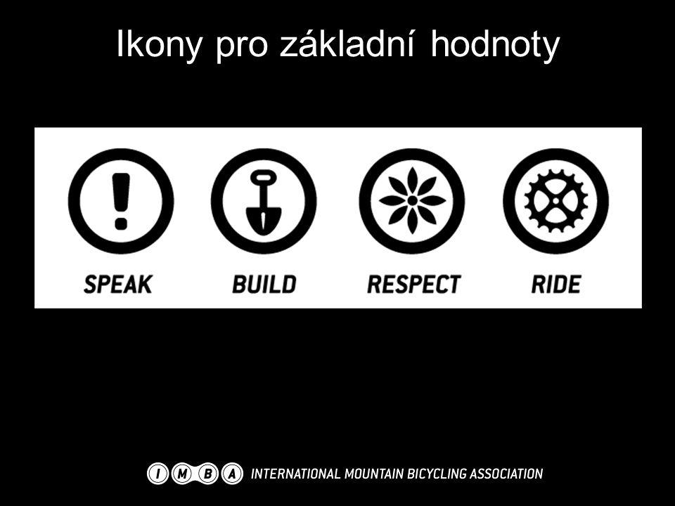 Ikony pro základní hodnoty