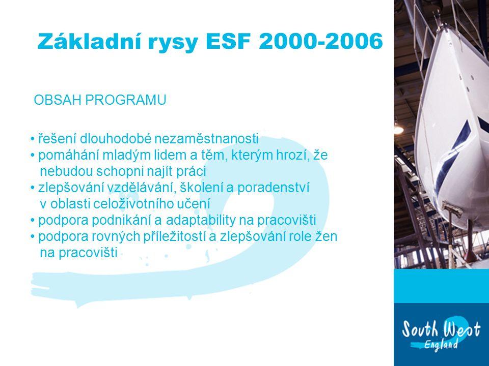 Základní rysy ESF 2000-2006 OBSAH PROGRAMU řešení dlouhodobé nezaměstnanosti pomáhání mladým lidem a těm, kterým hrozí, že nebudou schopni najít práci zlepšování vzdělávání, školení a poradenství v oblasti celoživotního učení podpora podnikání a adaptability na pracovišti podpora rovných příležitostí a zlepšování role žen na pracovišti