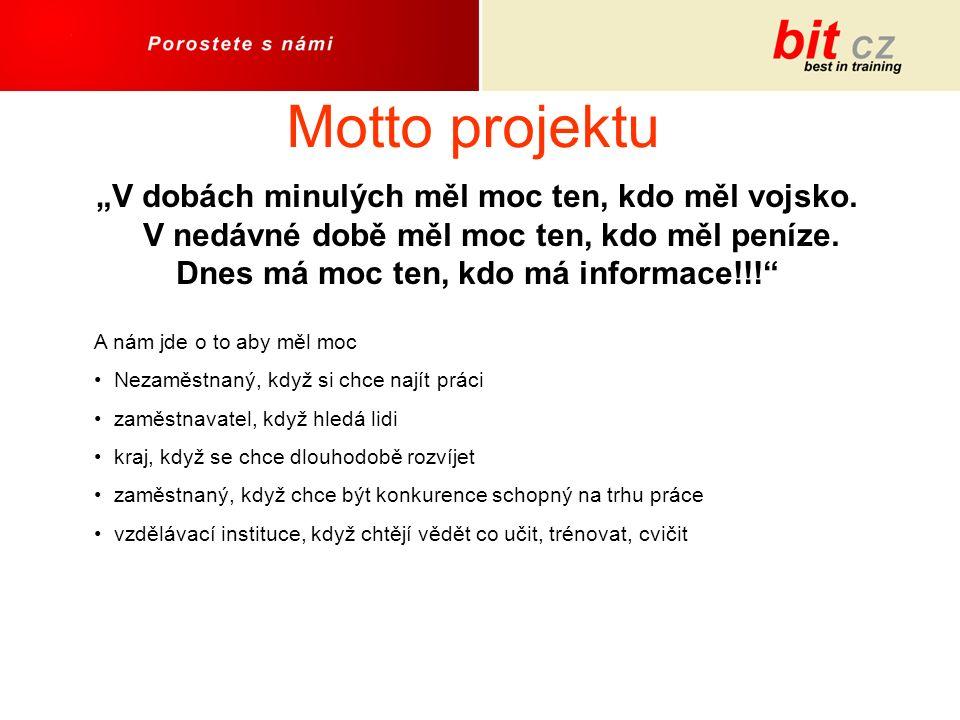 www.bitcz.cz DĚKUJI ZA POZORNOST.Ing.