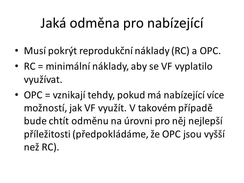 Jaká odměna pro nabízející Musí pokrýt reprodukční náklady (RC) a OPC.