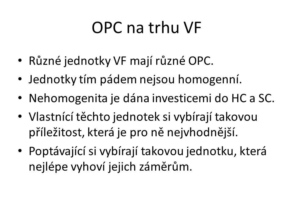 OPC na trhu VF Různé jednotky VF mají různé OPC. Jednotky tím pádem nejsou homogenní.