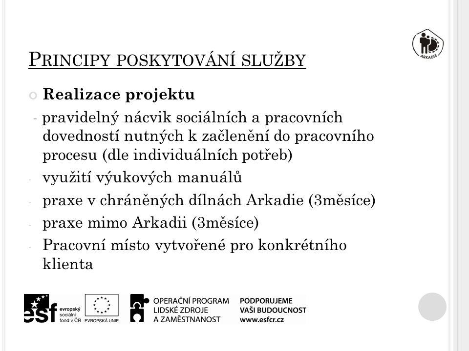 P RINCIPY POSKYTOVÁNÍ SLUŽBY Realizace projektu - pravidelný nácvik sociálních a pracovních dovedností nutných k začlenění do pracovního procesu (dle