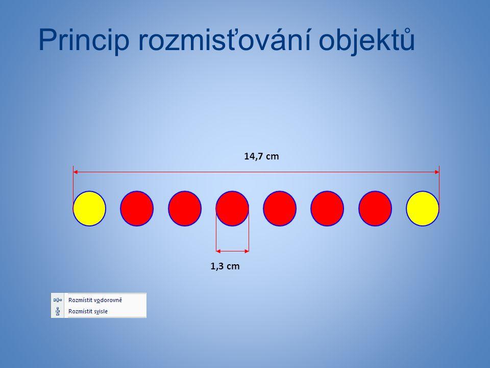 Princip rozmisťování objektů 14,7 cm 1,3 cm
