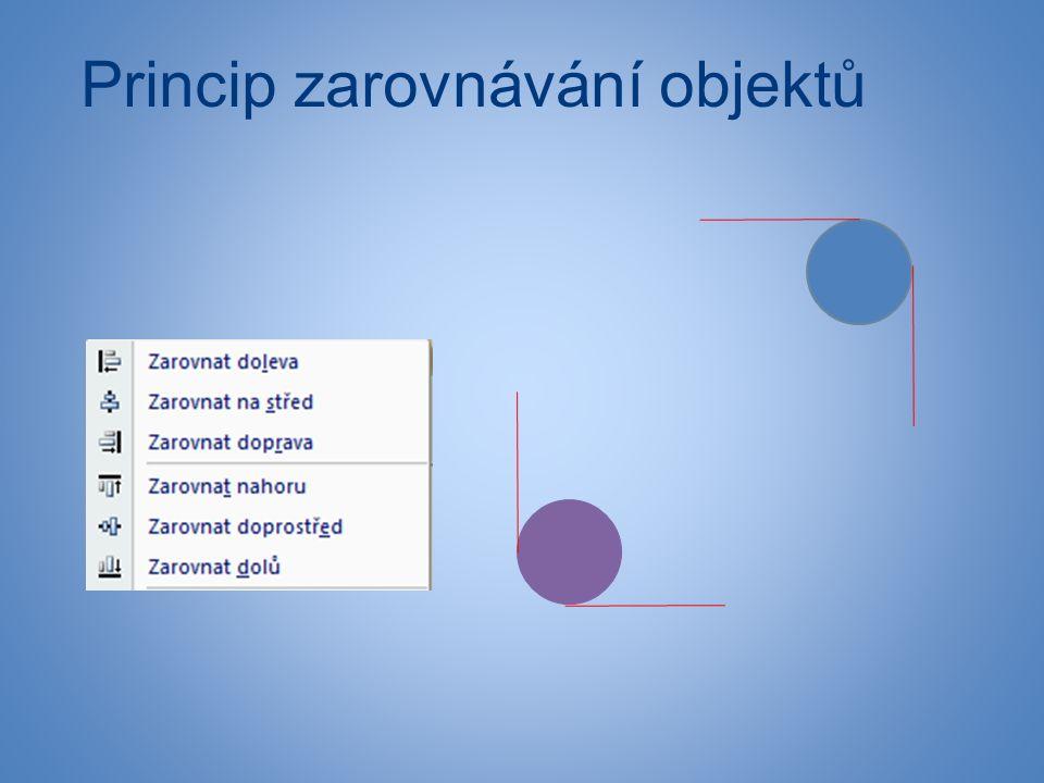 Princip zarovnávání objektů