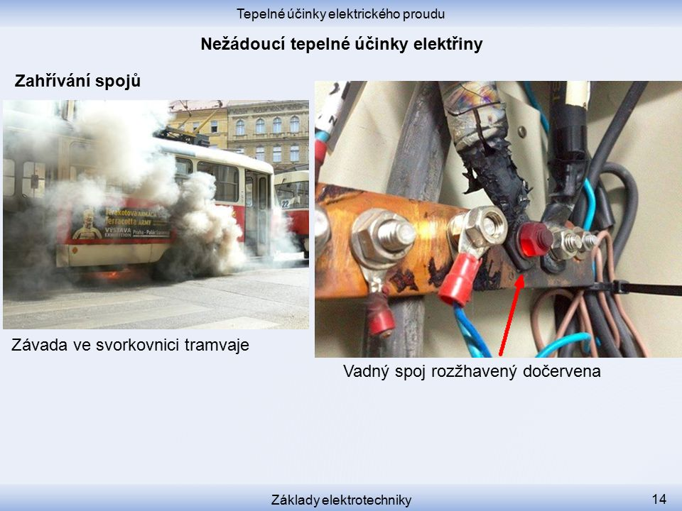 Tepelné účinky elektrického proudu Základy elektrotechniky 14 Zahřívání spojů Závada ve svorkovnici tramvaje Vadný spoj rozžhavený dočervena