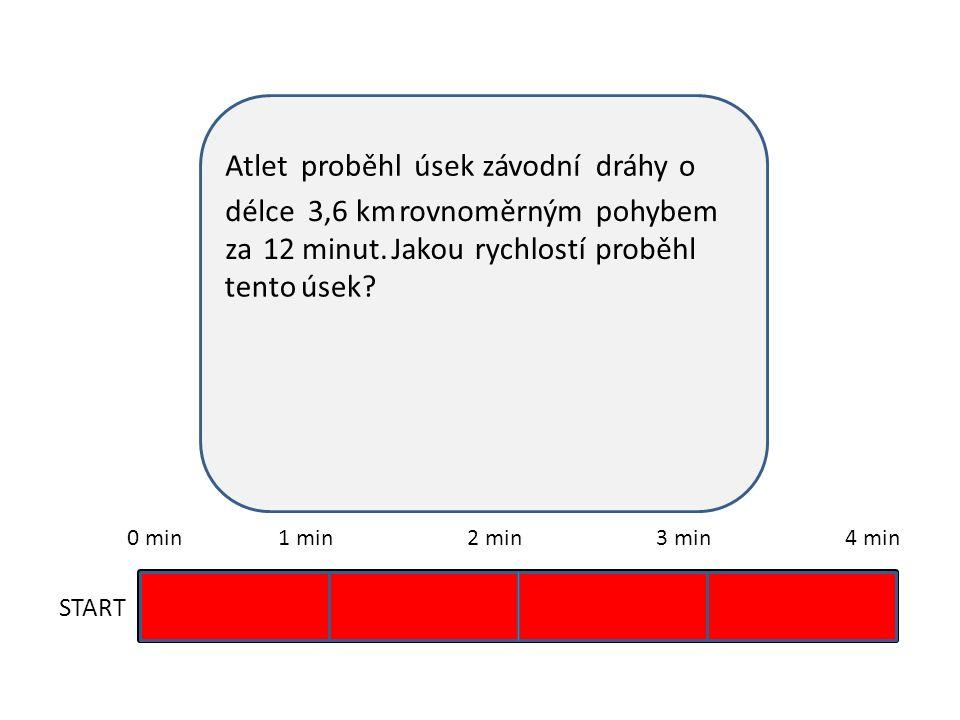 Atletproběhlúsekzávodnídráhyo délce rychlostí START 0 min1 min2 min3 min4 min proběhl tento 3,6 kmrovnoměrnýmpohybem za12 minut.Jakou úsek