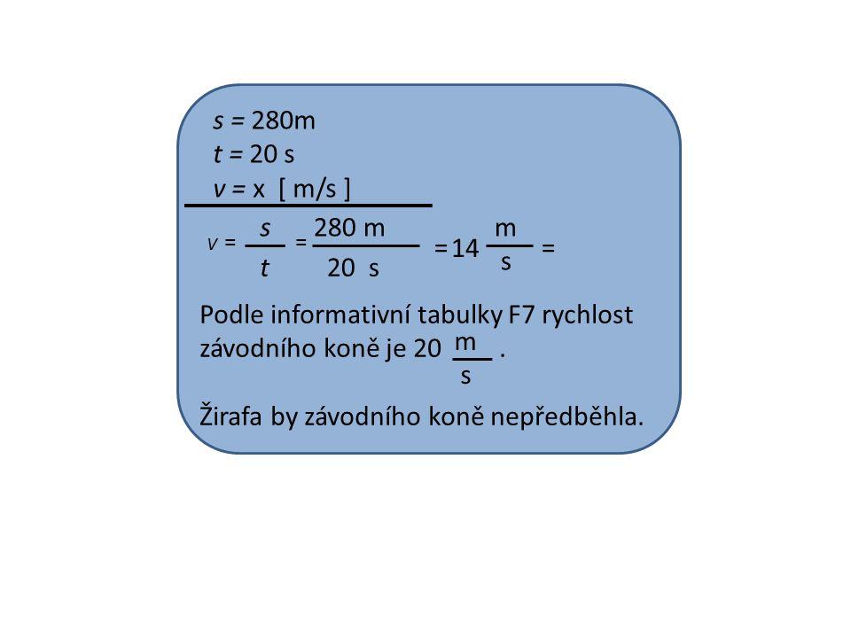 s = 280m t = 20 s v = x [ m/s ] v = = s t 280 m 20 s = 14 m s = Podle informativní tabulky F7 rychlost závodního koně je 20.