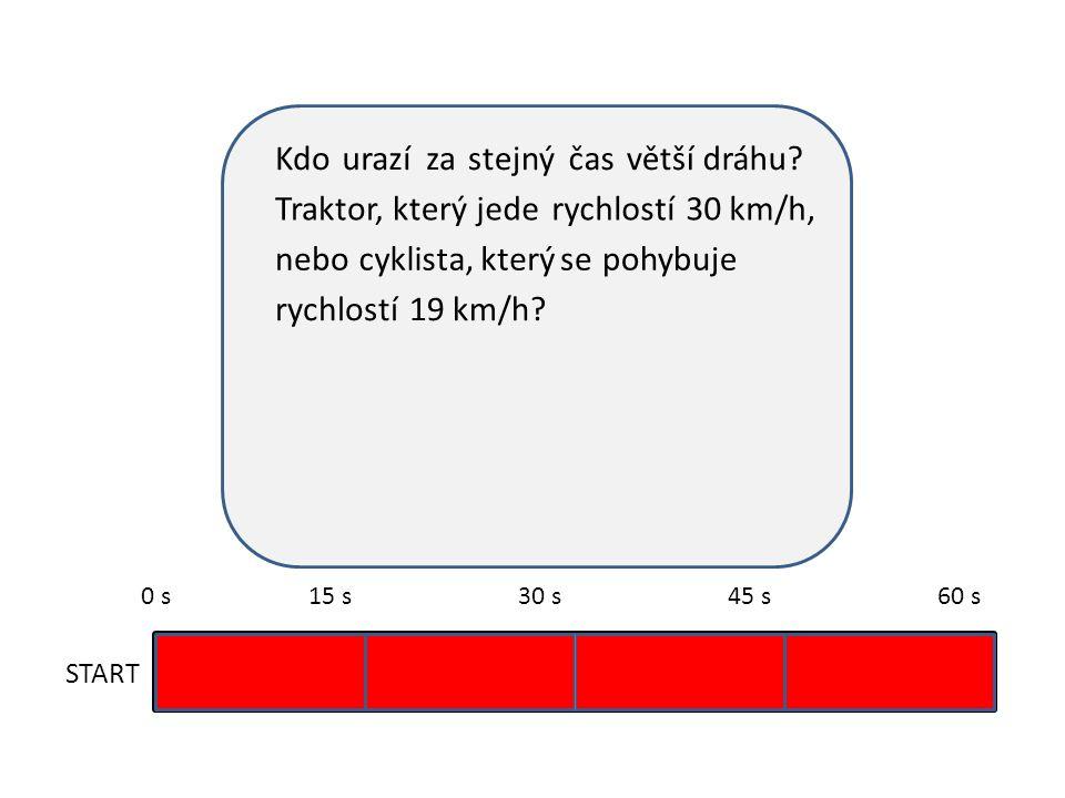 Kdourazízastejnýčas 30 km/h, START 0 s15 s30 s45 s60 s cyklista,nebo většídráhu.