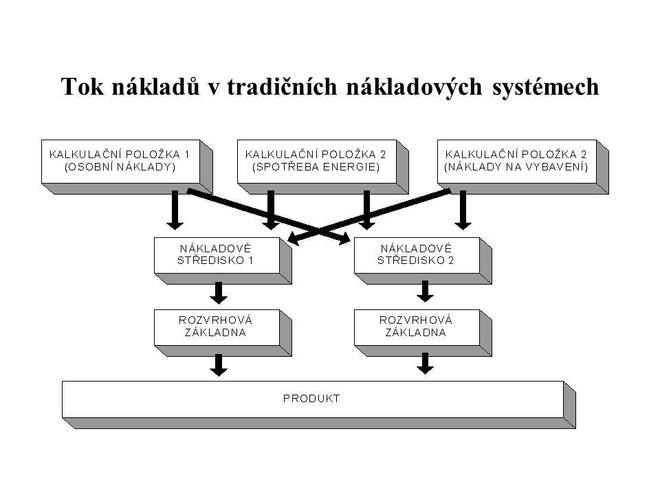 Tok nákladů v tradičních nákladových systémech
