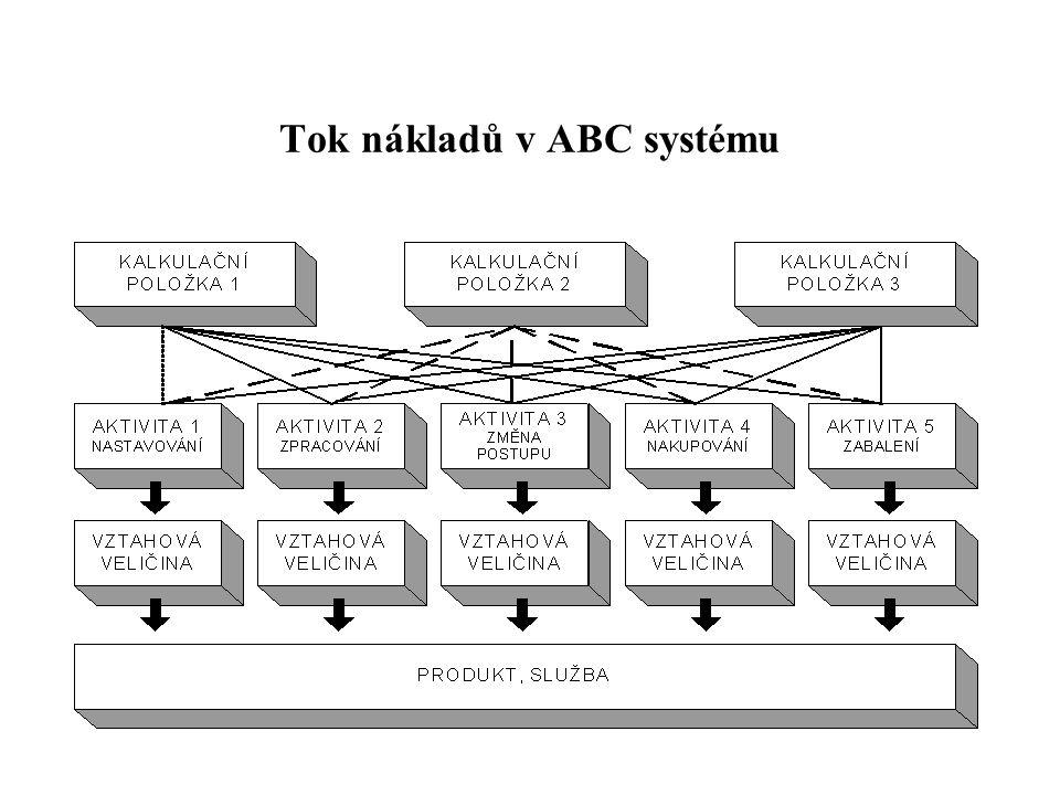 Tok nákladů v ABC systému
