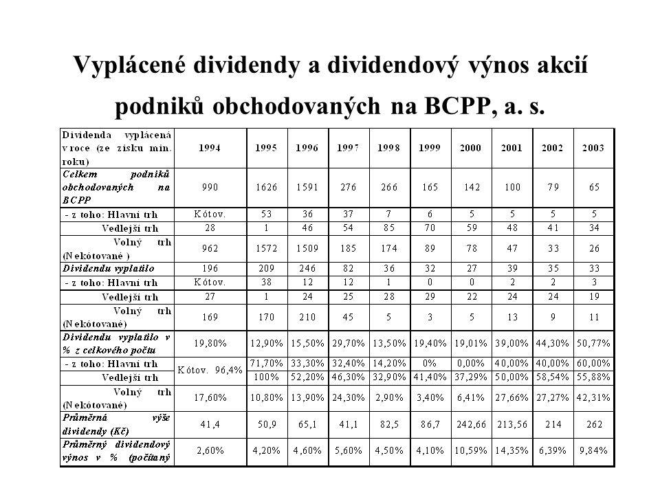 Vyplácené dividendy a dividendový výnos akcií podniků obchodovaných na BCPP, a. s.