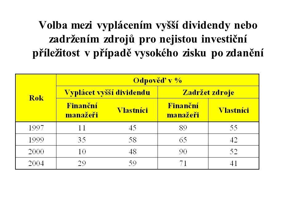 Volba mezi vyplácením vyšší dividendy nebo zadržením zdrojů pro nejistou investiční příležitost v případě vysokého zisku po zdanění