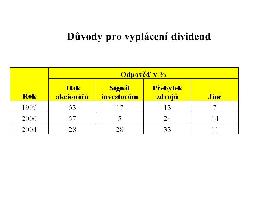 Důvody pro vyplácení dividend
