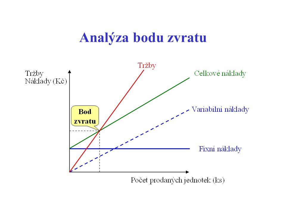 Zisk jako měřítko celopodnikové a vnitropodnikové výkonnosti - Významný vliv ziskových marží na výkonnost podniku - Výkonnostním měřítkem může být absolutní nebo relativní hodnota zisku.