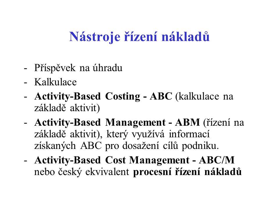 Nástroje řízení nákladů -Příspěvek na úhradu -Kalkulace -Activity-Based Costing - ABC (kalkulace na základě aktivit) -Activity-Based Management - ABM (řízení na základě aktivit), který využívá informací získaných ABC pro dosažení cílů podniku.